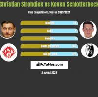 Christian Strohdiek vs Keven Schlotterbeck h2h player stats