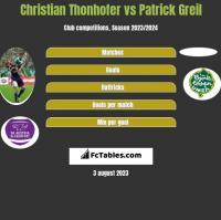 Christian Thonhofer vs Patrick Greil h2h player stats