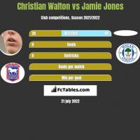 Christian Walton vs Jamie Jones h2h player stats