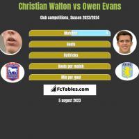 Christian Walton vs Owen Evans h2h player stats