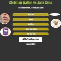 Christian Walton vs Jack Sims h2h player stats