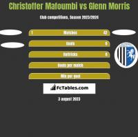 Christoffer Mafoumbi vs Glenn Morris h2h player stats
