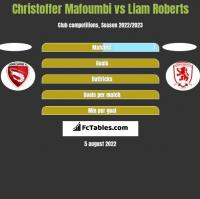 Christoffer Mafoumbi vs Liam Roberts h2h player stats