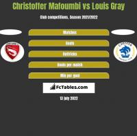 Christoffer Mafoumbi vs Louis Gray h2h player stats