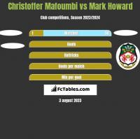 Christoffer Mafoumbi vs Mark Howard h2h player stats