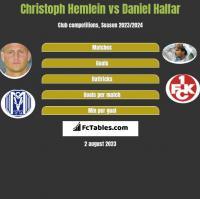 Christoph Hemlein vs Daniel Halfar h2h player stats