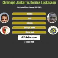 Christoph Janker vs Derrick Luckassen h2h player stats