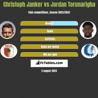 Christoph Janker vs Jordan Torunarigha h2h player stats
