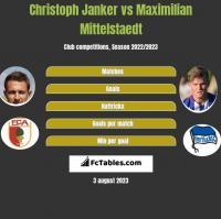 Christoph Janker vs Maximilian Mittelstaedt h2h player stats