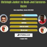 Christoph Janker vs Noah-Joel Sarenren-Bazee h2h player stats
