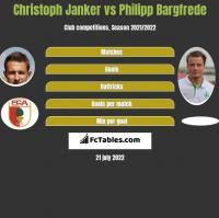 Christoph Janker vs Philipp Bargfrede h2h player stats