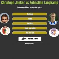 Christoph Janker vs Sebastian Langkamp h2h player stats