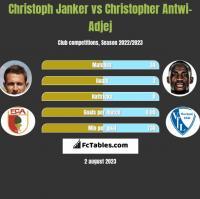 Christoph Janker vs Christopher Antwi-Adjej h2h player stats