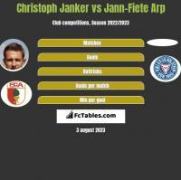 Christoph Janker vs Jann-Fiete Arp h2h player stats