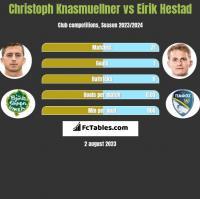 Christoph Knasmuellner vs Eirik Hestad h2h player stats