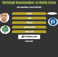 Christoph Knasmuellner vs Kelvin Arase h2h player stats
