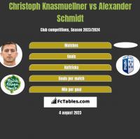 Christoph Knasmuellner vs Alexander Schmidt h2h player stats