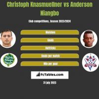 Christoph Knasmuellner vs Anderson Niangbo h2h player stats
