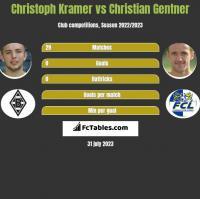 Christoph Kramer vs Christian Gentner h2h player stats