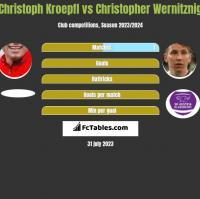 Christoph Kroepfl vs Christopher Wernitznig h2h player stats