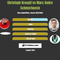 Christoph Kroepfl vs Marc Andre Schmerboeck h2h player stats
