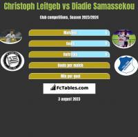 Christoph Leitgeb vs Diadie Samassekou h2h player stats