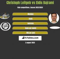 Christoph Leitgeb vs Eldis Bajrami h2h player stats