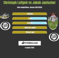 Christoph Leitgeb vs Jakob Jantscher h2h player stats