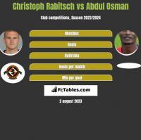 Christoph Rabitsch vs Abdul Osman h2h player stats