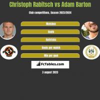 Christoph Rabitsch vs Adam Barton h2h player stats
