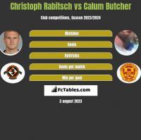 Christoph Rabitsch vs Calum Butcher h2h player stats