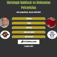 Christoph Rabitsch vs Deimantas Petravicius h2h player stats