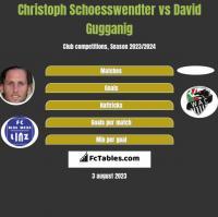Christoph Schoesswendter vs David Gugganig h2h player stats