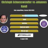 Christoph Schoesswendter vs Johannes Handl h2h player stats