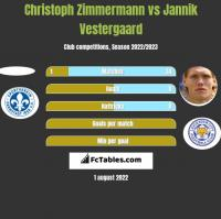 Christoph Zimmermann vs Jannik Vestergaard h2h player stats