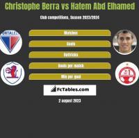 Christophe Berra vs Hatem Abd Elhamed h2h player stats