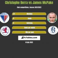 Christophe Berra vs James McPake h2h player stats