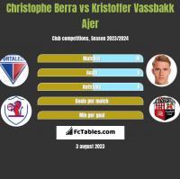 Christophe Berra vs Kristoffer Vassbakk Ajer h2h player stats