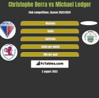 Christophe Berra vs Michael Ledger h2h player stats