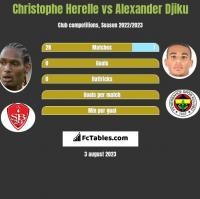 Christophe Herelle vs Alexander Djiku h2h player stats