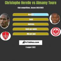 Christophe Herelle vs Almamy Toure h2h player stats