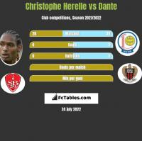 Christophe Herelle vs Dante h2h player stats