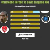 Christophe Herelle vs David Enagnon Kiki h2h player stats