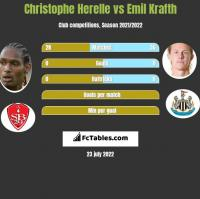 Christophe Herelle vs Emil Krafth h2h player stats