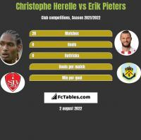Christophe Herelle vs Erik Pieters h2h player stats