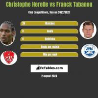 Christophe Herelle vs Franck Tabanou h2h player stats