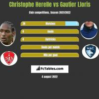 Christophe Herelle vs Gautier Lloris h2h player stats