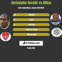 Christophe Herelle vs Hilton h2h player stats