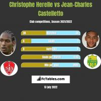 Christophe Herelle vs Jean-Charles Castelletto h2h player stats
