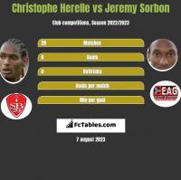 Christophe Herelle vs Jeremy Sorbon h2h player stats
